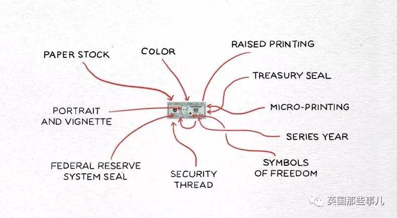 印出2.5亿美元伪钞的大佬自述:做假钞,最难一步,是纸...
