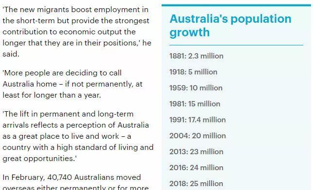 澳洲移民率飙升至历史新高!仅一个月内就有这么多人来澳…