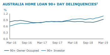 没人能够幸免:澳大利亚房价疯涨55年,终于崩了