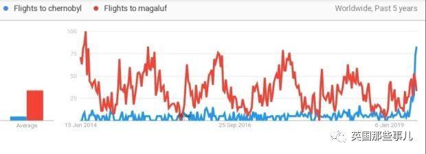 游客与网红纷纷涌去切尔诺贝利拍照打卡…网友:有辐同享?