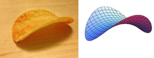 为什么品客薯片不容易碎,但乐事薯片容易碎?