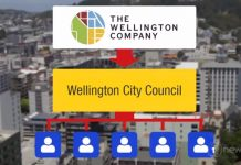 开发商The Wellington Company与市议会之间合作提供一种解决住房租赁的方案。
