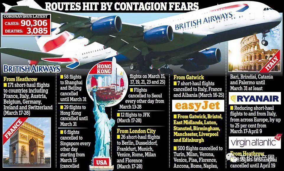 """再增12例!英国对抗新冠详细""""作战计划""""曝光!未来离封城有多远?"""