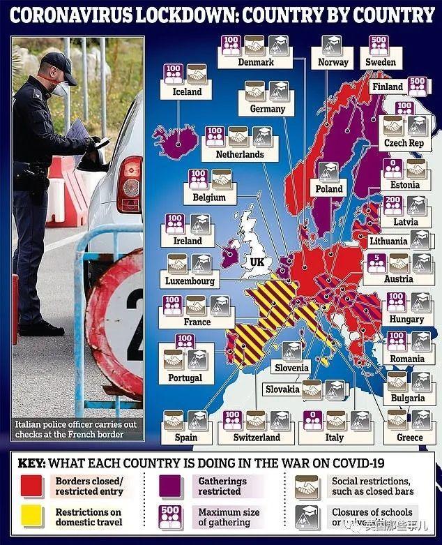 """欧洲大陆即将全境封闭,超1亿人正接受""""隔离""""! 英国: 我不跟!"""