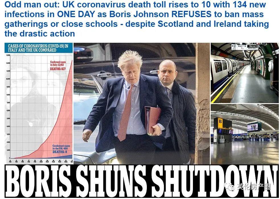 英国新增134累计590例!要不要关闭学校,Boris决定无比艰难!
